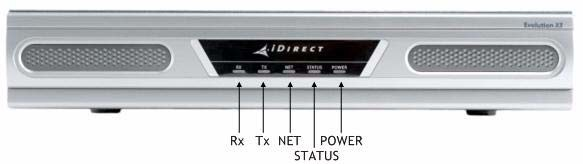 I-DIRECT X5 MODEM